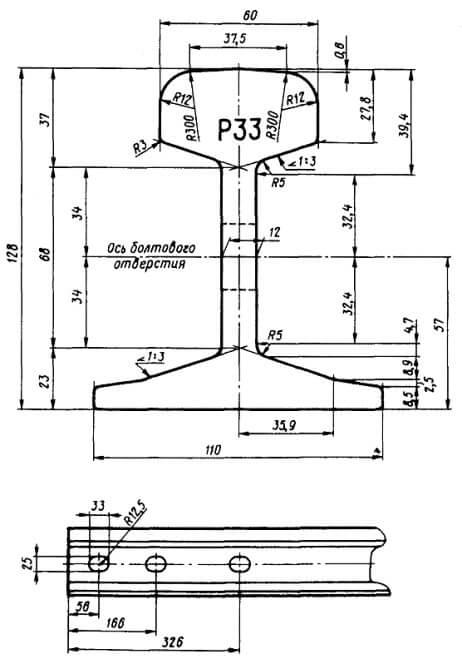 Рельсы Р-33
