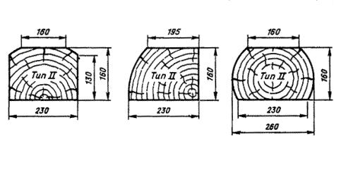 Шпала деревянная пропитанная Тип 2